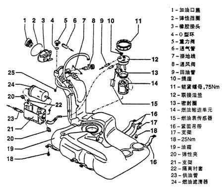 2)发动机上的燃油软管只可用弹性卡箍紧固,不允许使用坚定卡箍或