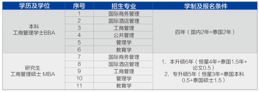 青岛恒星科技学院招生简章