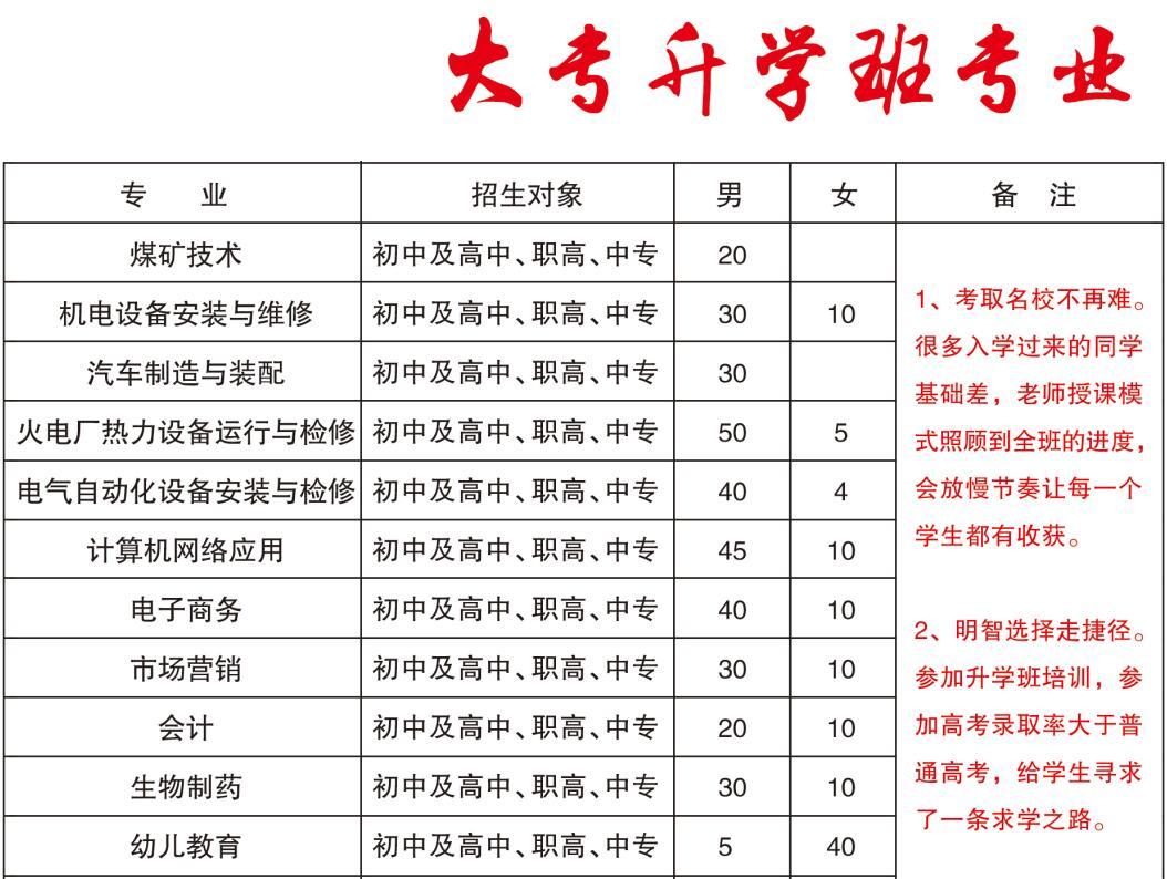 山东煤炭技师学院 2019年招生简章